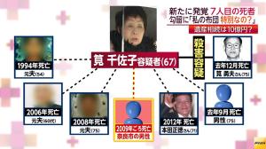 Černá vdova a její rodinný život v diagramu. Repro: YouTube