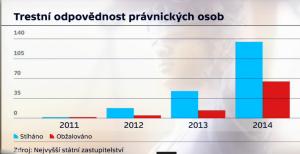 Zdroj: Česká televize